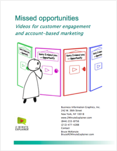 Videos for account-based marketing