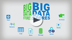 Cisco Big Data Buyer's Journey Video Bundle example