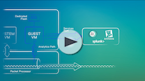 Link to video diagram developed technical aspects of solution architecture in explainer video