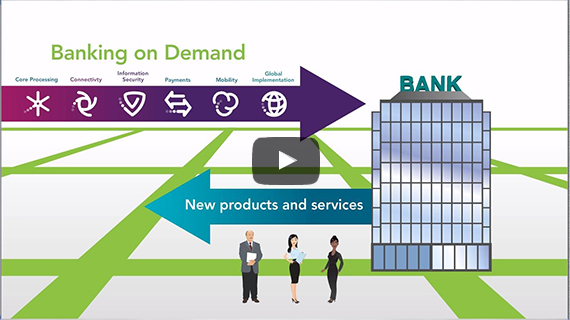 link to explainer video on banking software solution
