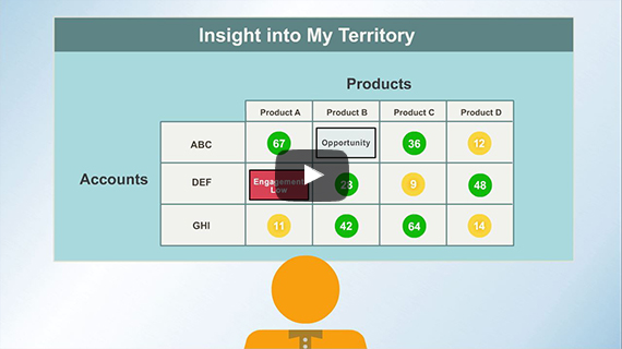 link to explainer video on sales enablement for the buyer's journey