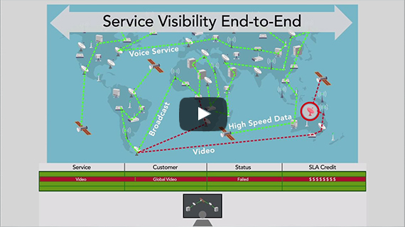 link to 2-Minute Explainer video on managing satellite network SLAs