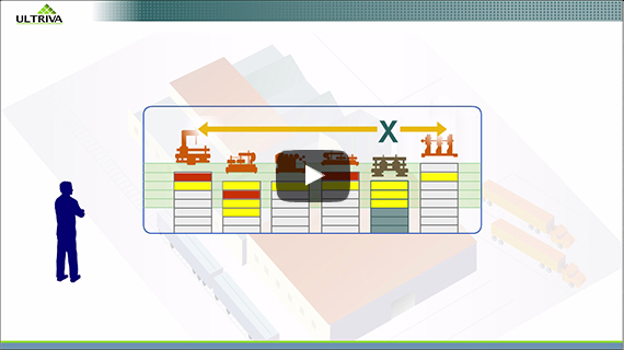 link to explainer video on real time lean factory management