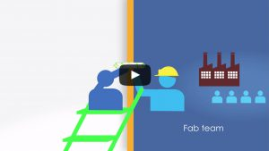 Fabless Manufacturing video link